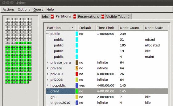 Système de files d'attente Slurm - Services numériques de l
